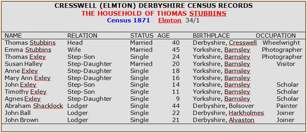 Thomas Stubbins Census Records 1871