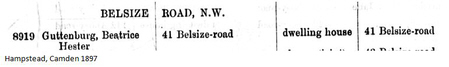 Electoral Roll, Hampstead, Camden 1897